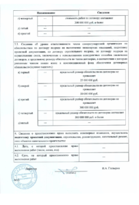 Выписка из реестра членов СРО по проектированию_3